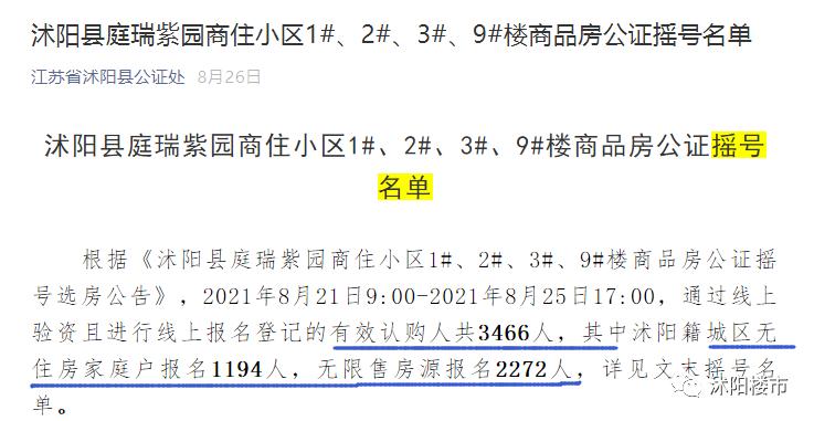 又剩下了!3466人次报名没有把306套子全部卖完,沭阳楼市怎么了?