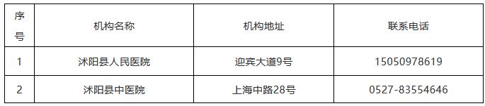 沭阳县卫健局发布疫情防控重要提醒!