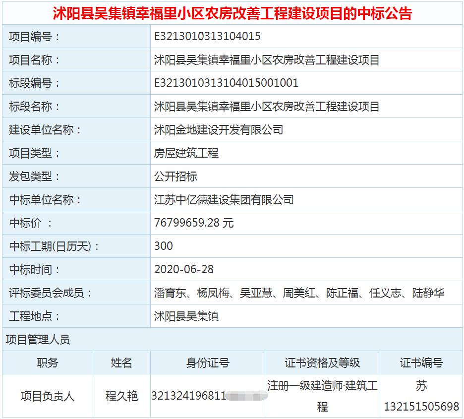 沭阳吴集镇投入7679.9万元进行农房改造,是你老家吗?