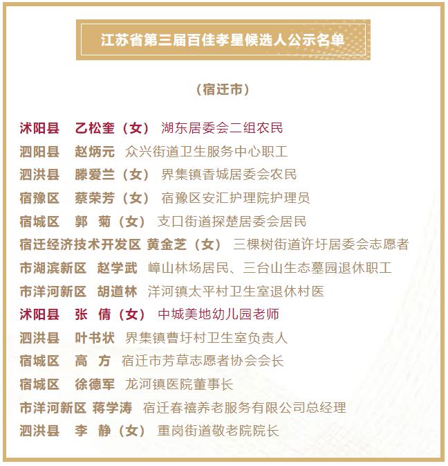 沭阳乙松奎、 张倩上榜省百佳孝星候选人名单!