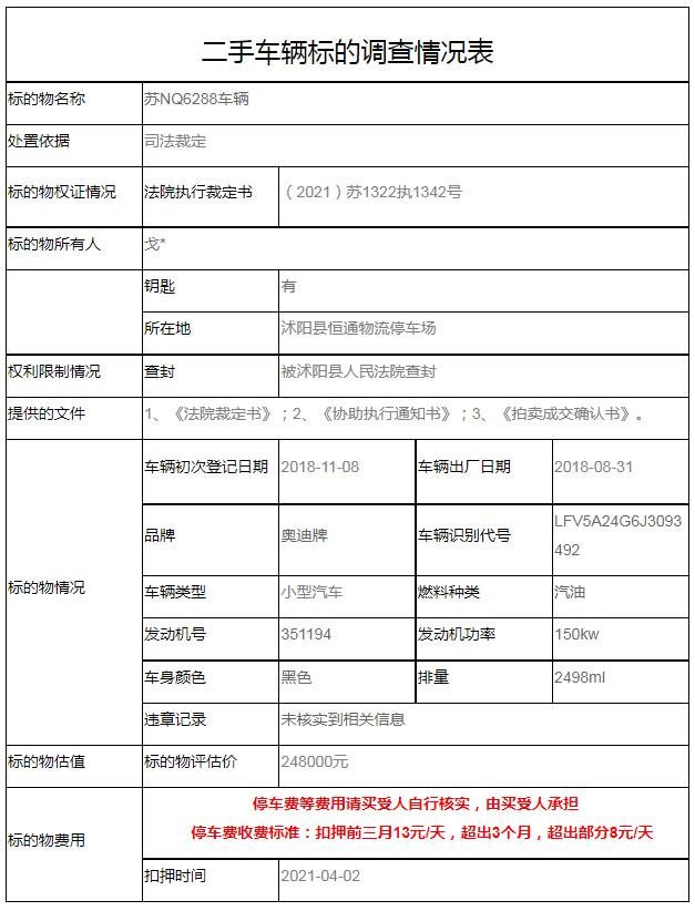 苏NQ6288、苏NYV389,沭阳两辆车被拍卖