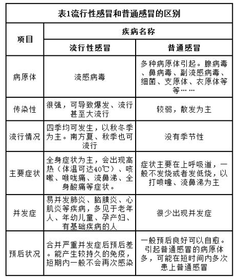 29人死亡!江苏发布最新传染病疫情!沭阳人千万要当心!